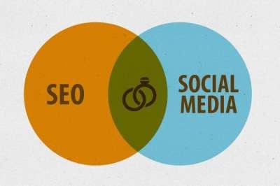 service/διαφημιση-ιντερνετ-καμπανια-google-adwords/
